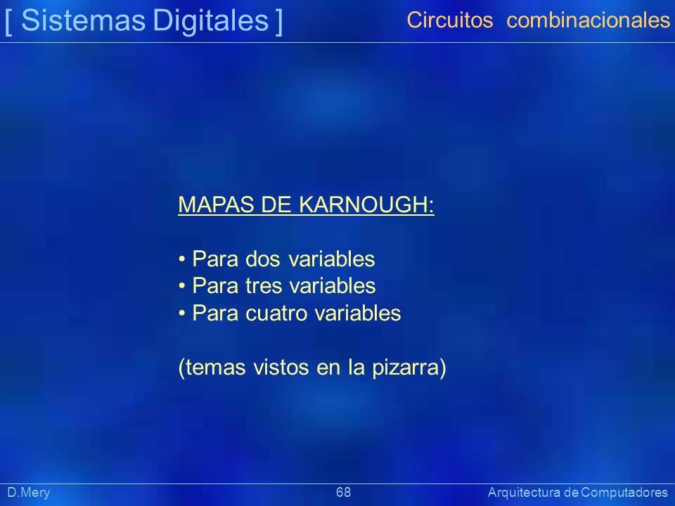 [ Sistemas Digitales ] Circuitos combinacionales MAPAS DE KARNOUGH:
